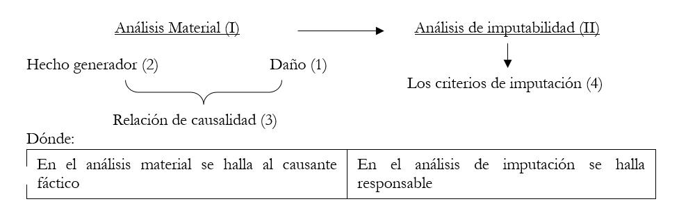 buendia-columna_1